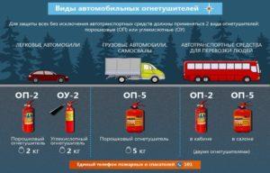 На какие транспортные средства не нужен огнетушитель