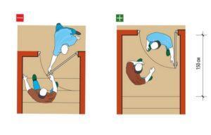 Нормы по разблокировке дверей при пожаре