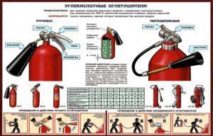 Виды огнетушителей «Ярпожинвест»