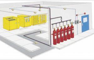 Как установить систему пенного пожаротушения