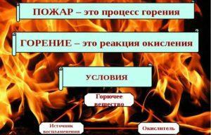 Температура возгорания бумаги по Фаренгейту