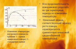 Определение температуры при пожаре