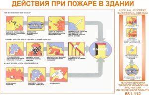 Сообщение о пожаре
