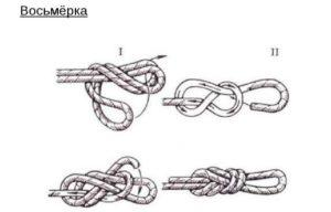 Как завязать пожарный узел