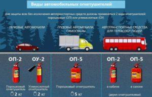Какие требования к огнетушителям в автомобилях для техосмотра 2019