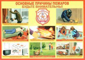 Пожар и возгорание