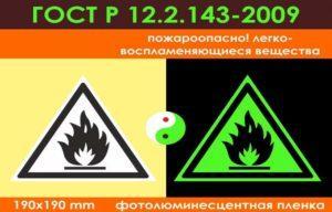 Знак пожароопасно легковоспламеняющиеся вещества