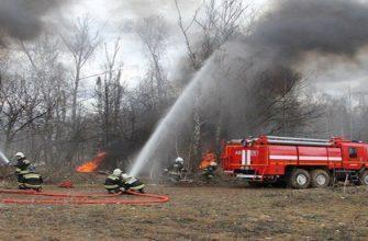 Тактические возможности подразделения пожарной охраны