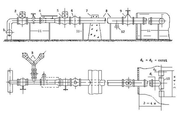 Система пожаротушения на элеваторах ремонт генератора фольксваген транспортер т5